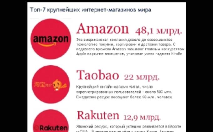 Топ-7 крупнейших интернет-магазинов мира