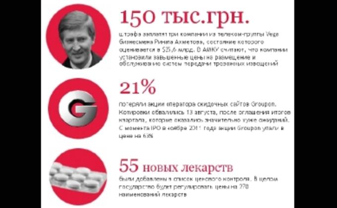 Штраф Ахметова, падение Groupon и цены на фармрынке. Бизнес-цифры недели