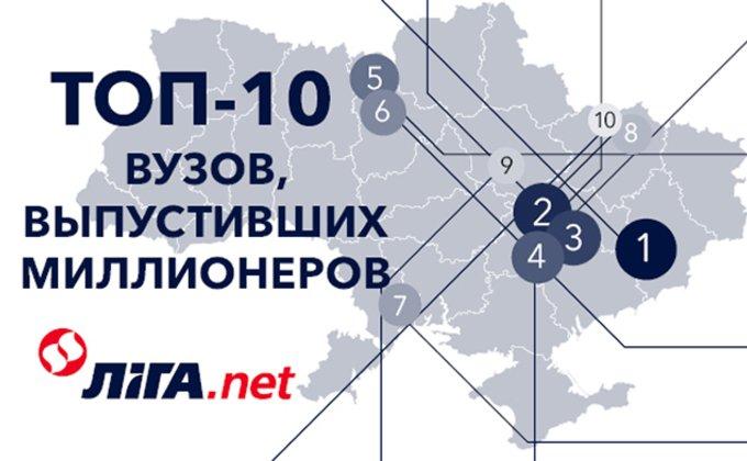 Как стать миллионером: где учились богатейшие люди Украины